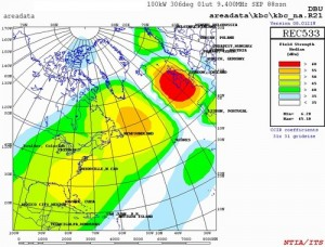 KBC Propagation Map (Source: The Mighty KBC)