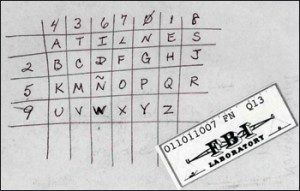 """A """"cheat sheet"""" provided by Cuban intelligence that Ana Montes used to help her encrypt and decrypt messages to and from her handlers. (Source: FBI)"""