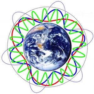 ionosphere-earth-radio-waves