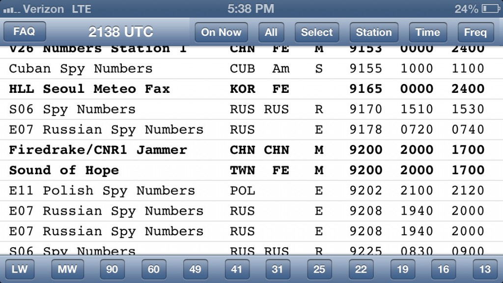 Shortwave Broadcast Schedules has a comprehensive listing of scheduled shortwave broadcasts and is very easy to use.
