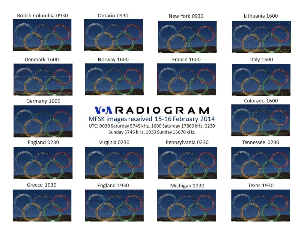 VOARadiogramImages