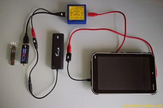 Figure 1. Radio components