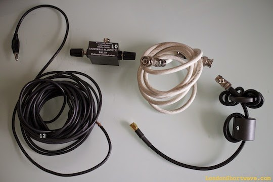 Figure 2. Antenna components