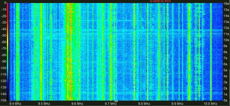 My 31 meter band spectrum display last night. Strong signals across the board.