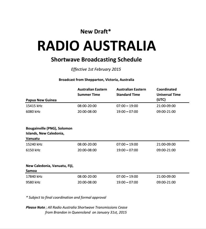 RadioAustralia-RevisedSchedule