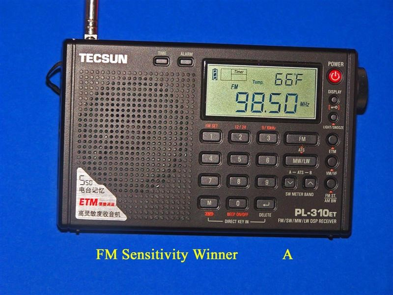 FM-Sensitivity-Winner