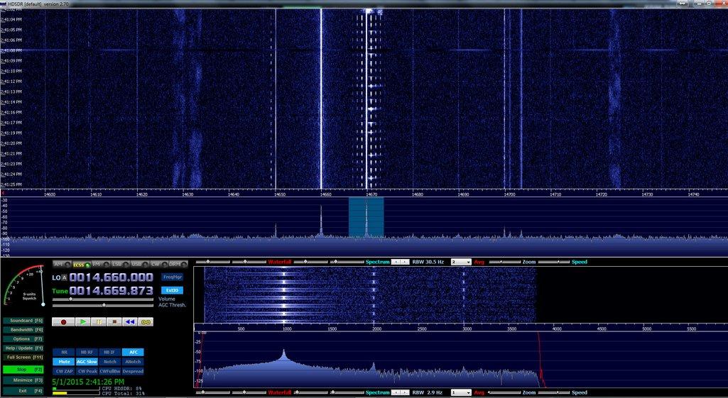 HDSDR-SDRplay-RSP-CHU-Canada