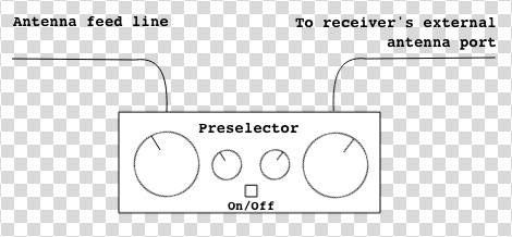 Fig.2 Schematic of a preselector inserted between the outdoor antenna and the receiver