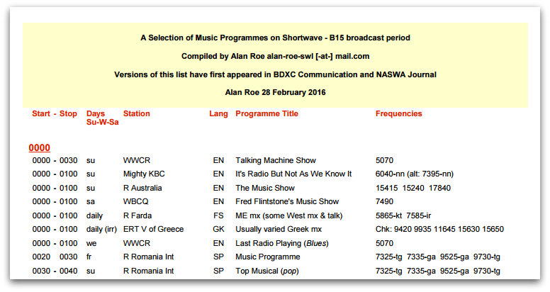 Music-On-Shortwave-Alan-Roe