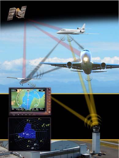 Image Source: FAA.gov
