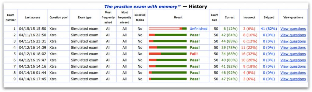 HTO keeps track of your practice exam results and notes any missed questions for review later. Keep in mind that you only need a 75% score or higher to pass the test. I felt comfortable taking the test with scores in the 85% range. (Click to enlarge)
