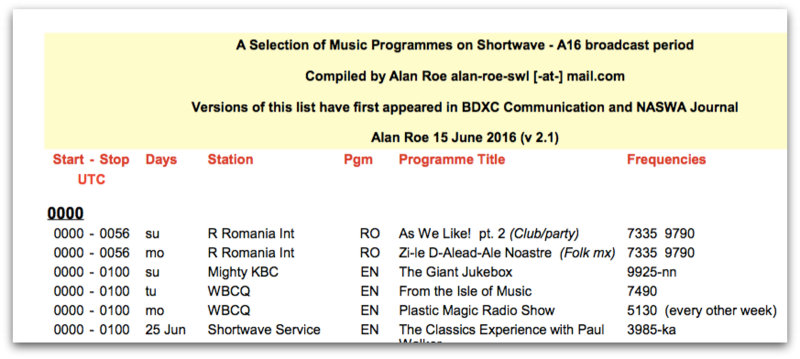 A16 version 2 1: Alan Roe's guide to music on shortwave radio | The