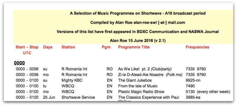 Alan-Roe-Guide