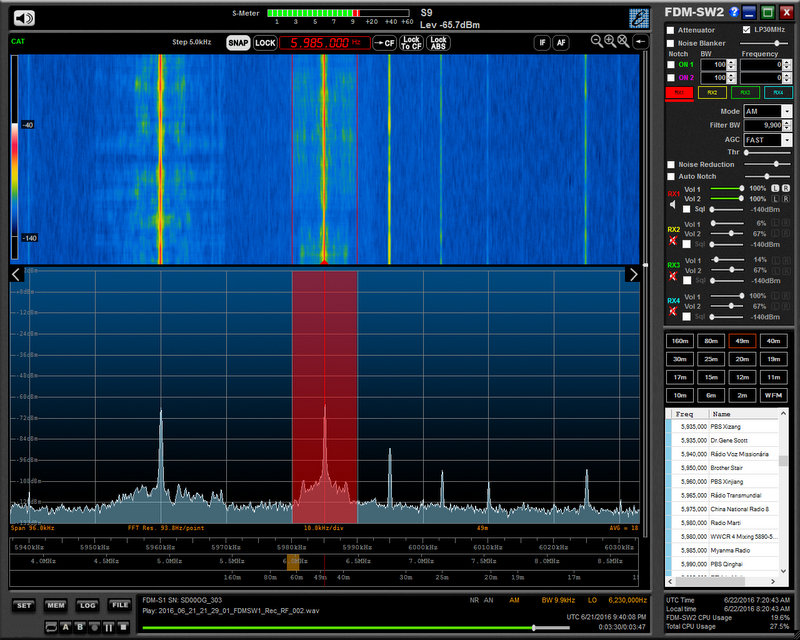 A screenshot from Cap's Elad FDM-S2 SDR.