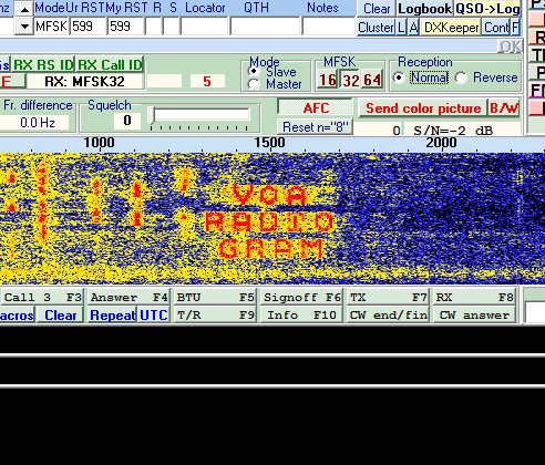 Digital-Image-VOA-Radiogram