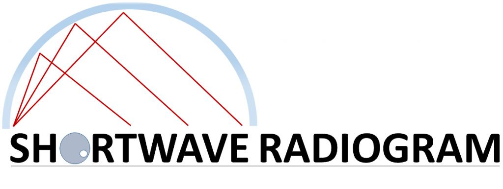 Risultati immagini per Shortwave Radiogram