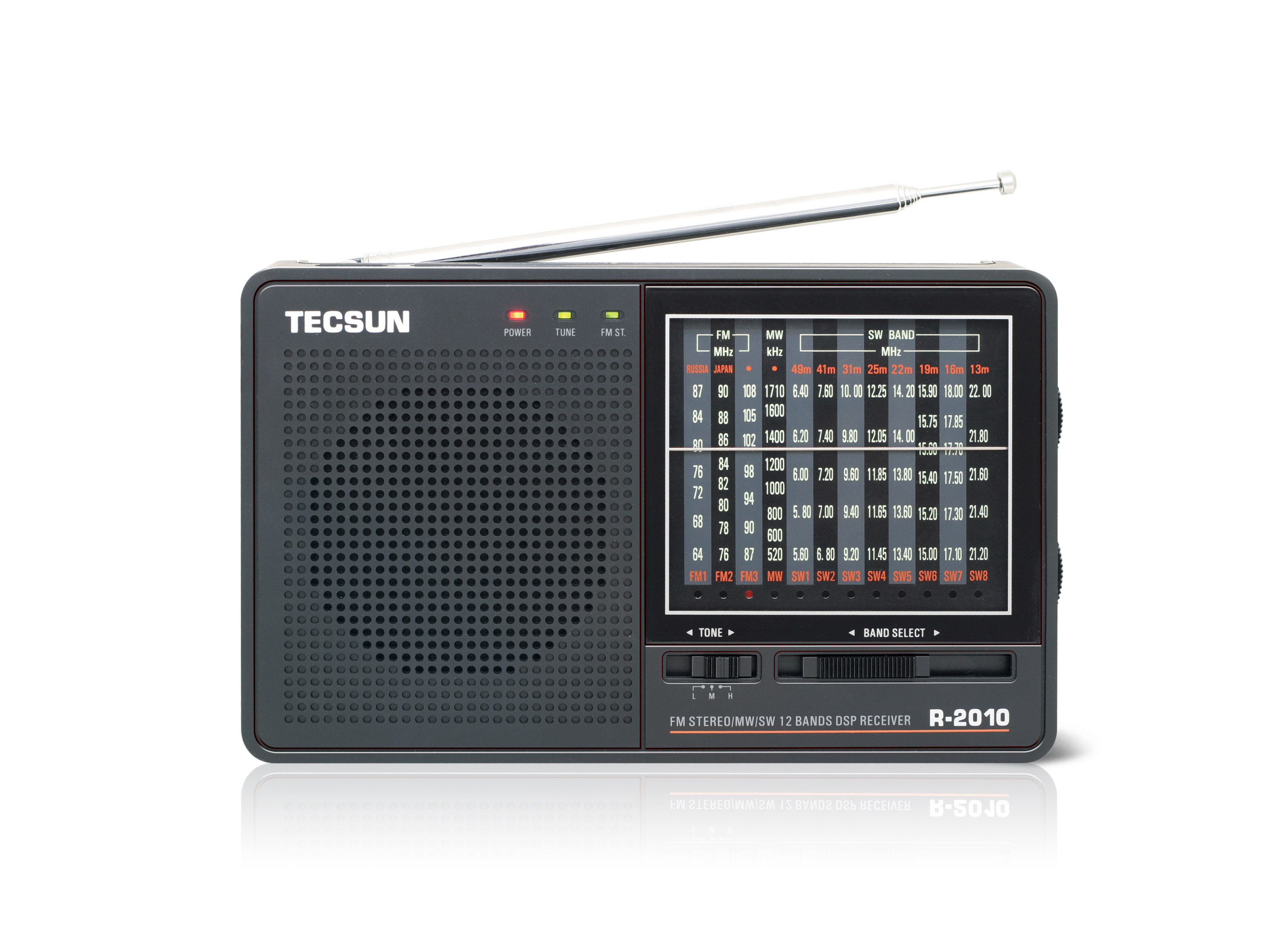 tecsun r 2010 shortwave radio index. Black Bedroom Furniture Sets. Home Design Ideas
